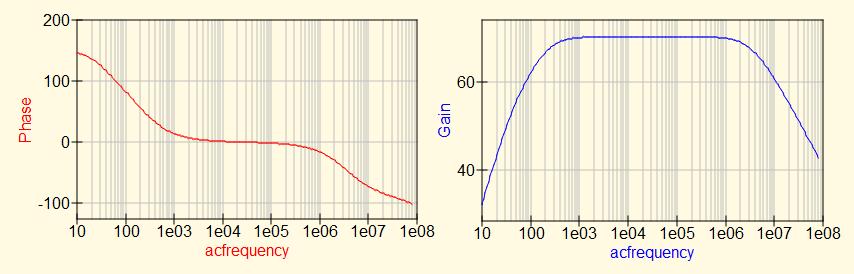 2017-02-27-19_58_25-qucs-0-0-18-proyecto_-amplificadores-transistor-bipolar